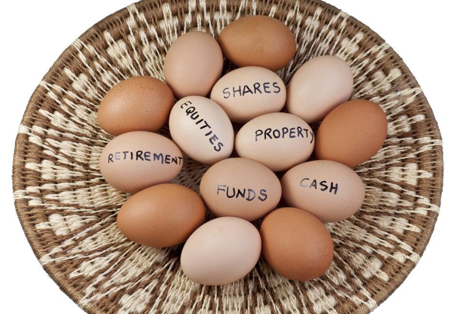 Politis Investment Strategies Portfolios